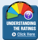 Understanding the ratings - Click here